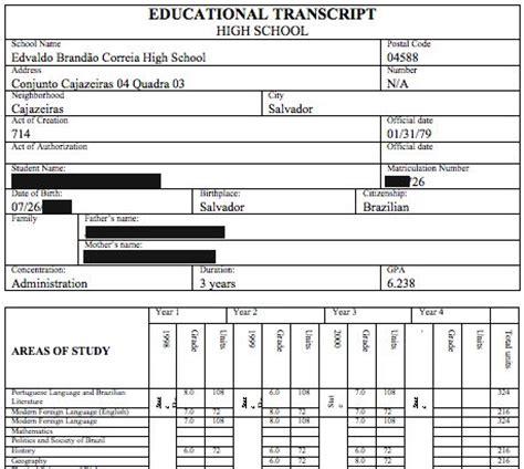 certified  notarized translations  san francisco bay