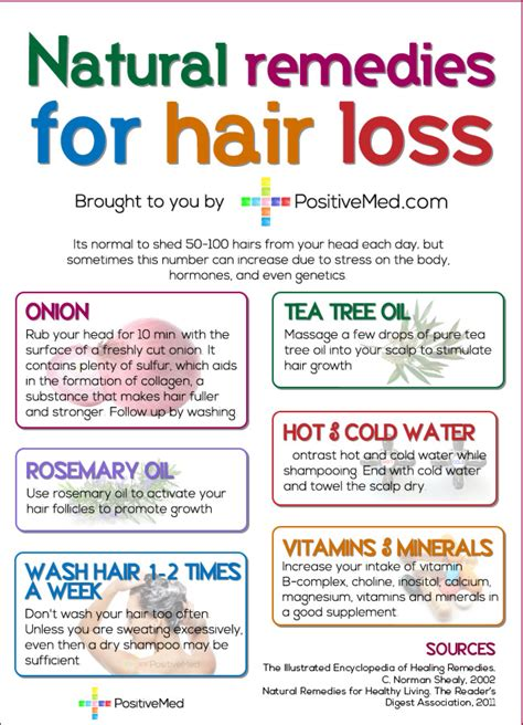 Natural Remedies For Hair Loss Positivefoodie