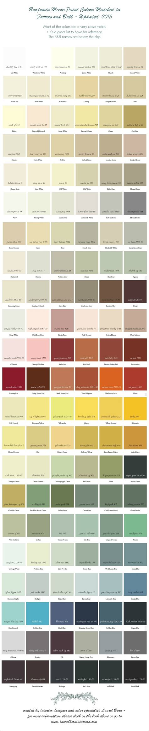 benjamin paint colors matched to farrow and