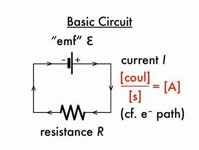 Circuit Basics Basic Dog Elements Boring Important