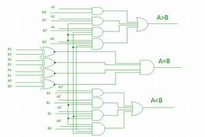 Fun Practice And Test  Comparator Using Logic Gates