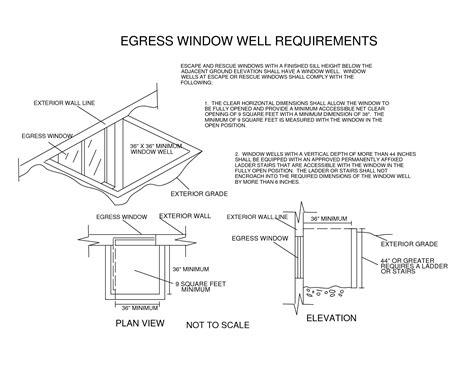 Egress Window Well Covers Menards