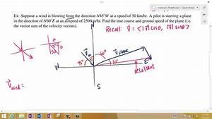 Vector Application -- Bearings