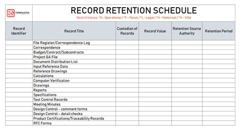 record retention schedule rrs sample policy templates