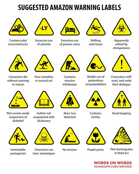 Amazon's New Warning Labels (snark. Thanksgiving Signs Of Stroke. Perlis Signs. Chart Hd Signs. Disgusting Signs. 24 Star Signs. Flea Market Signs. Skid Signs. Punctuation Signs