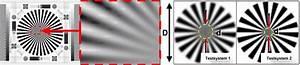 Auflösungsvermögen Berechnen : digitalkamera wikipedia ~ Themetempest.com Abrechnung