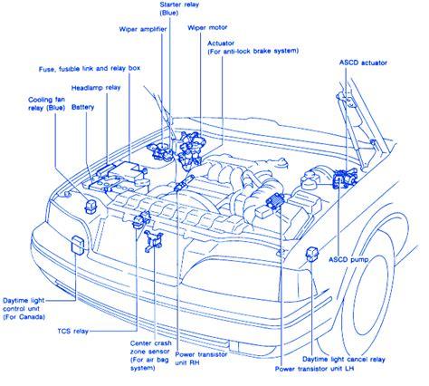 infinity   engine electrical circuit wiring diagram carfusebox
