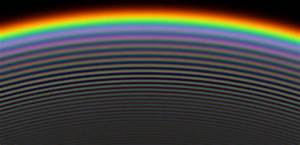 Airy Rainbow Simulator