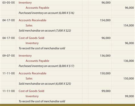 perpetual inventory systems principlesofaccountingcom