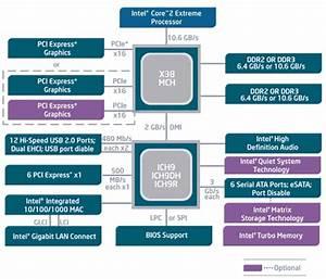 Foxconn Digitalife X38a Pcstats Review - Intel X38 Express