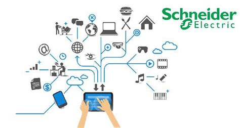 schneider electrics silicon valley open innovation
