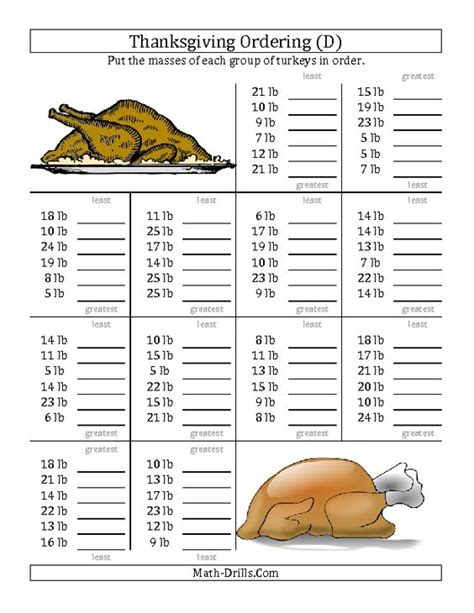 Free Thanksgiving Math Worksheets High School  Thanksgiving Kindergarten Worksheets Printable