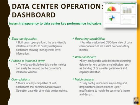 data center infrastructure managementdcim