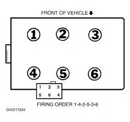 What Is The Firing Order On A 3 O L