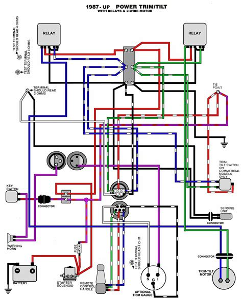 Yamaha Boat Motor Tilt And Trim by Common Outboard Motor Trim And Tilt System Wiring Diagrams