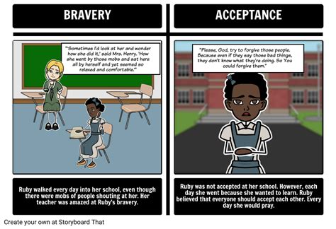 The Story Of Ruby Bridges Lesson Plans, Timeline & Characters