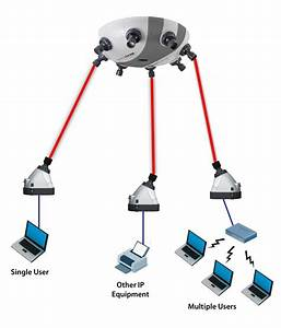 A Wireless Network With Frickin U2019 Laser Beams On The