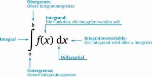 Unbestimmtes Integral Berechnen : integral matheguru ~ Themetempest.com Abrechnung