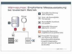 Minol Abrechnung Falsch : w rmepumpe abrechnung der heizkosten immobilien haufe ~ Themetempest.com Abrechnung