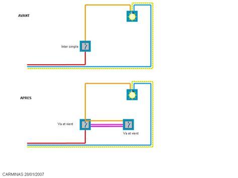 brancher un interrupteur simple questions installation
