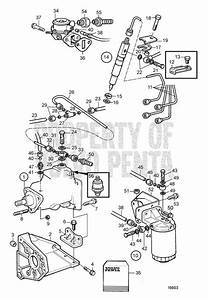 Volvo Penta Exploded View    Schematic Fuel System Md22l