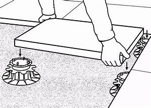 Plot Reglable Terrasse : plots dalles r glables en pvc h 80 140 mm pour dalle ~ Edinachiropracticcenter.com Idées de Décoration