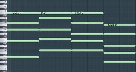 Creating Piano Using A Guitar
