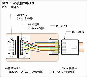 Db9 Wiring Diagram
