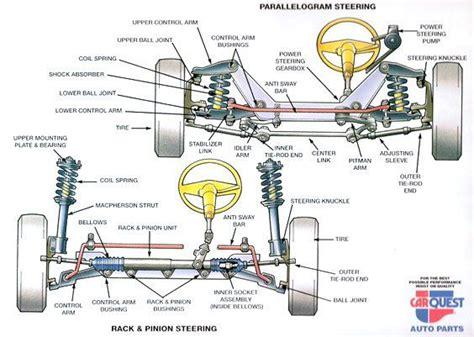 images  suspensionssuspensoes  pinterest