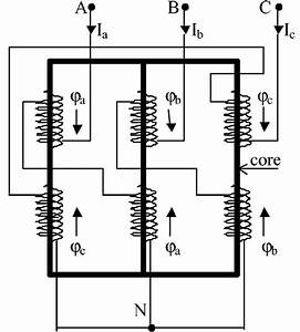Zigzag Transformer Winding Connection