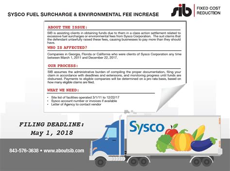Class Action Settlement: Sysco Corporation | SIB