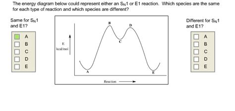 Solved The Energy Diagram Below Could Represent Either An Cheggcom