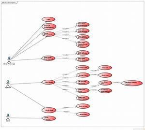 Is480 Team Wiki  2012t2 Neophase Documentation