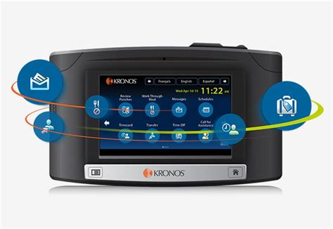 intouch time clocks timeclock data collection kronos