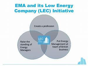EMA Energy Management In Practice LEC 3 Training Programme