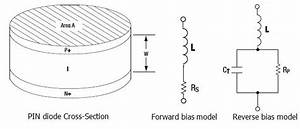 Pin Diode Application Note