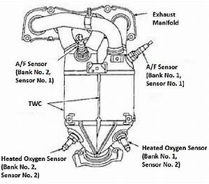 2006 Rav4 Oxygen Sensor Locations