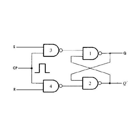 Types of flip-flop circuits explained - RS, JK, D & T
