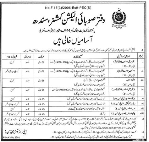 graduate election form 18 online election commission sindh jobs 2013 application form in