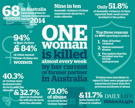 dvrcv walk  family violence domestic violence