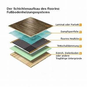 Elektrische Fußbodenheizung Parkett : infrarot fl chenheizung floorino fu bodenheizung 6 m heizen heizfolie elektrisch ebay ~ Sanjose-hotels-ca.com Haus und Dekorationen