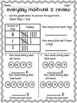 everyday math unit test reviews  grade  rebecca