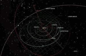 Outer Solar System - Pics about space