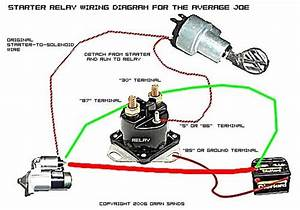 Starter Solenoid Wiring Diagram Ignition  Avec Images