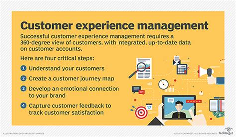 Guest Services Definition by What Is Customer Experience Management Cem Or Cxm