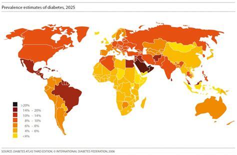 global nutrition market obesity  world health global