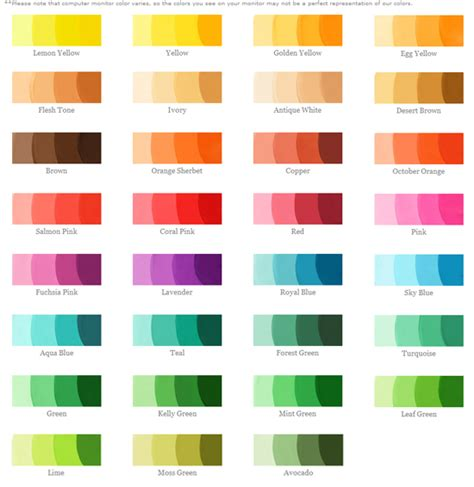 how to make different colors baking by a beginner colours