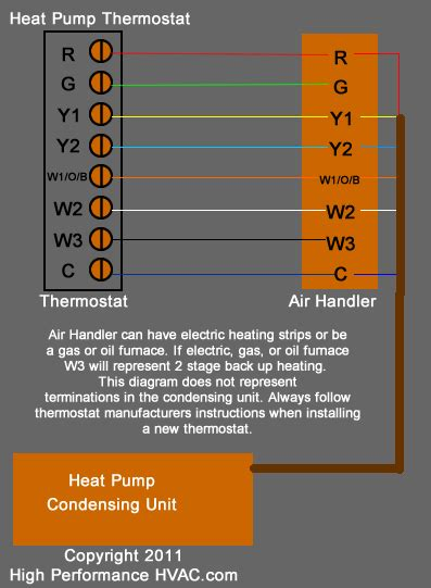 thermostat wiring diagrams wire illustrations  tstat
