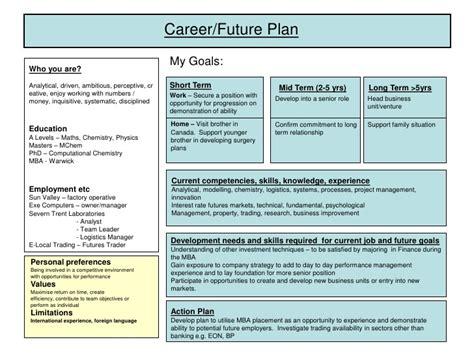 career development plan examples   ms word
