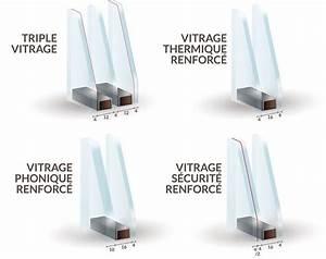 Type de double vitrage http wwwmaisonentravauxfr for Prix porte fenetre double vitrage pvc
